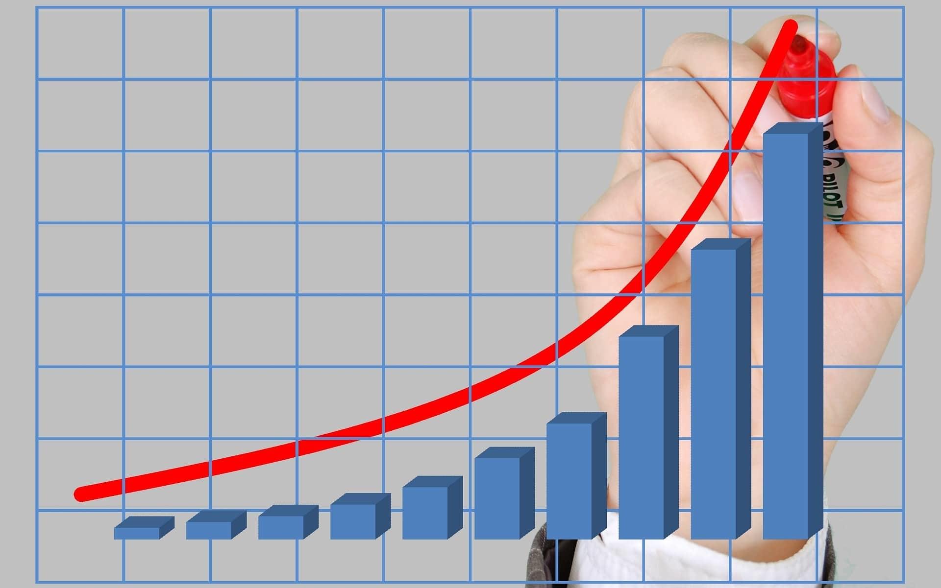 Welche Formel ist die richtige Umsatzrentabilität Formel?
